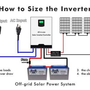 AC Output Voltage